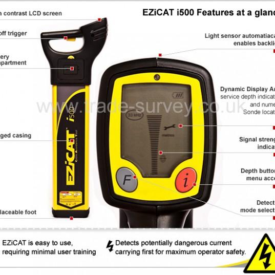 Cable Avoiding Tool Leica Ezicat i500 Image 2
